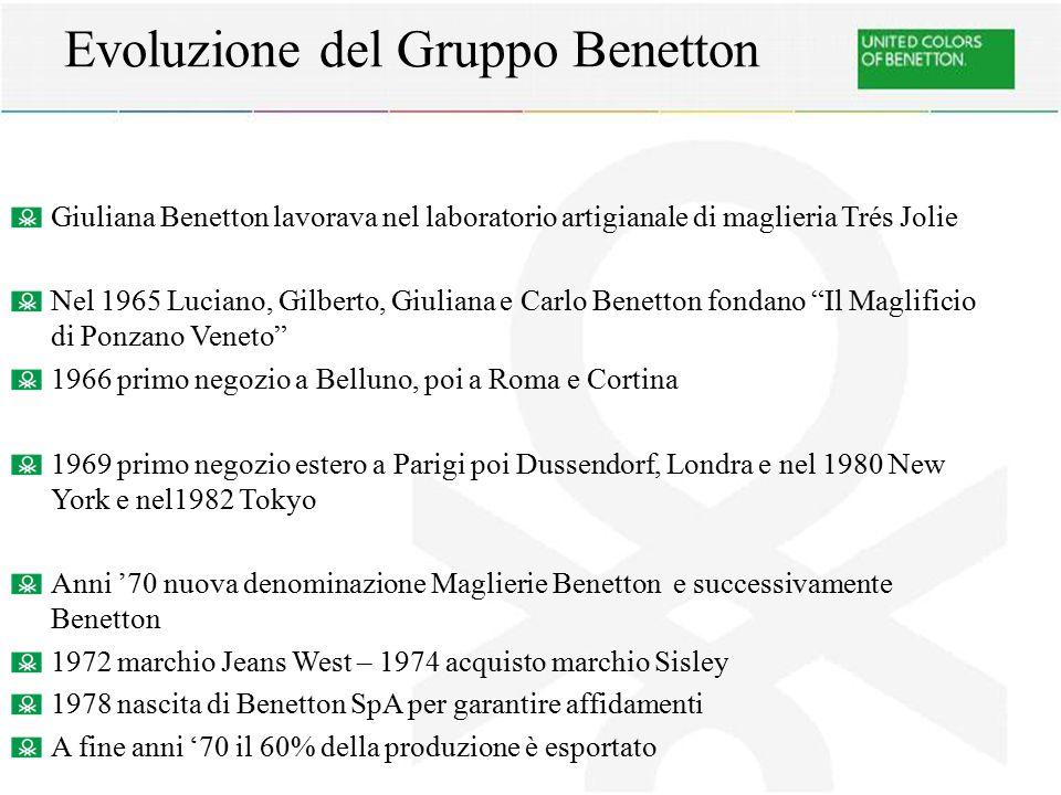 Evoluzione del Gruppo Benetton Giuliana Benetton lavorava nel laboratorio artigianale di maglieria Trés Jolie Nel 1965 Luciano, Gilberto, Giuliana e Carlo Benetton fondano Il Maglificio di Ponzano Veneto 1966 primo negozio a Belluno, poi a Roma e Cortina 1969 primo negozio estero a Parigi poi Dussendorf, Londra e nel 1980 New York e nel1982 Tokyo Anni '70 nuova denominazione Maglierie Benetton e successivamente Benetton 1972 marchio Jeans West – 1974 acquisto marchio Sisley 1978 nascita di Benetton SpA per garantire affidamenti A fine anni '70 il 60% della produzione è esportato