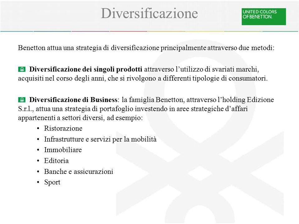 Diversificazione Benetton attua una strategia di diversificazione principalmente attraverso due metodi: Diversificazione dei singoli prodotti attraverso l'utilizzo di svariati marchi, acquisiti nel corso degli anni, che si rivolgono a differenti tipologie di consumatori.