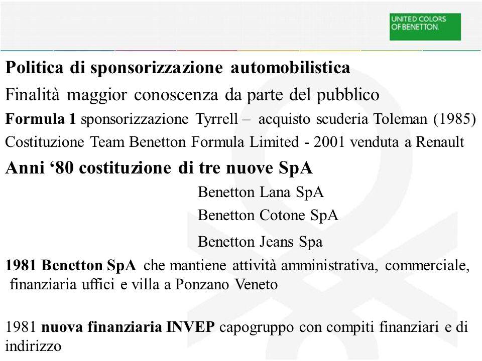 Politica di sponsorizzazione automobilistica Finalità maggior conoscenza da parte del pubblico Formula 1 sponsorizzazione Tyrrell – acquisto scuderia