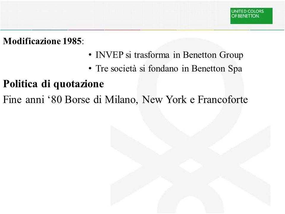 Modificazione 1985: INVEP si trasforma in Benetton Group Tre società si fondano in Benetton Spa Politica di quotazione Fine anni '80 Borse di Milano, New York e Francoforte