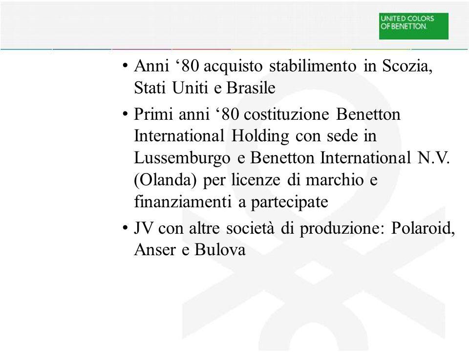 Anni '80 acquisto stabilimento in Scozia, Stati Uniti e Brasile Primi anni '80 costituzione Benetton International Holding con sede in Lussemburgo e Benetton International N.V.
