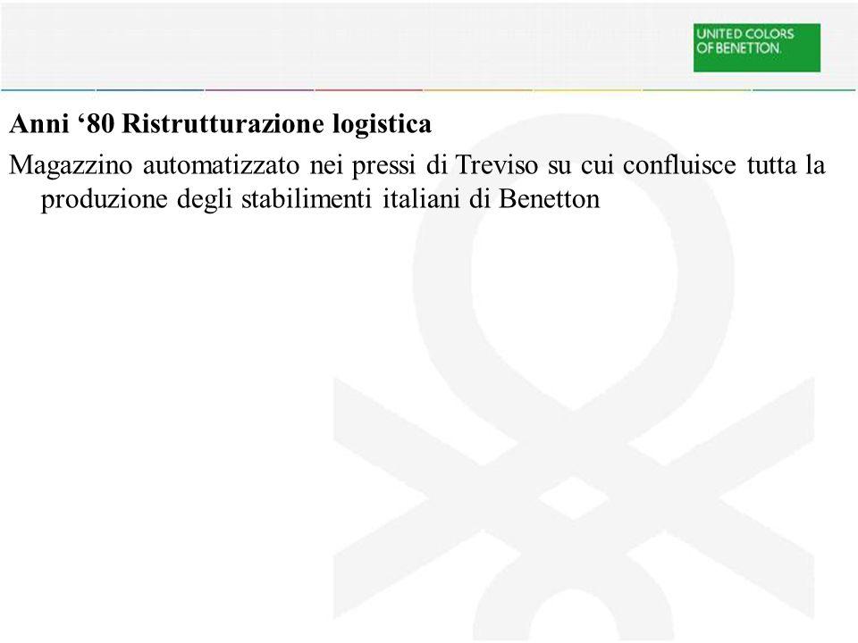 Anni '80 Ristrutturazione logistica Magazzino automatizzato nei pressi di Treviso su cui confluisce tutta la produzione degli stabilimenti italiani di