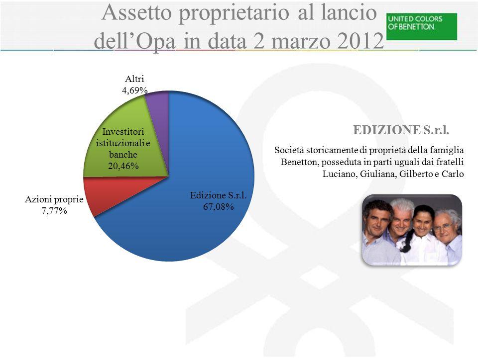 Società storicamente di proprietà della famiglia Benetton, posseduta in parti uguali dai fratelli Luciano, Giuliana, Gilberto e Carlo EDIZIONE S.r.l.