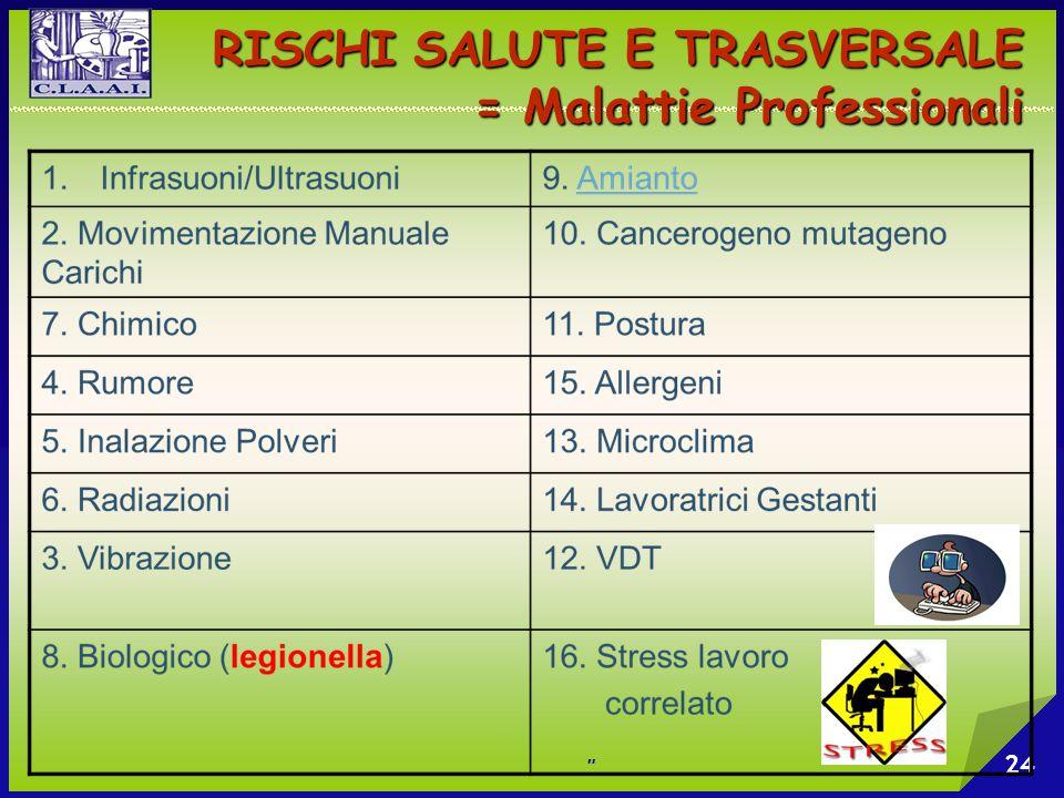 RISCHI SALUTE E TRASVERSALE = Malattie Professionali