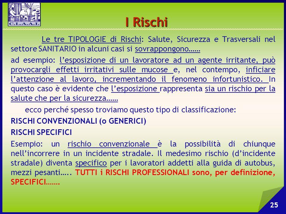 Le tre TIPOLOGIE di Rischi: Salute, Sicurezza e Trasversali nel settore SANITARIO in alcuni casi si sovrappongono…… ad esempio: l'esposizione di un la