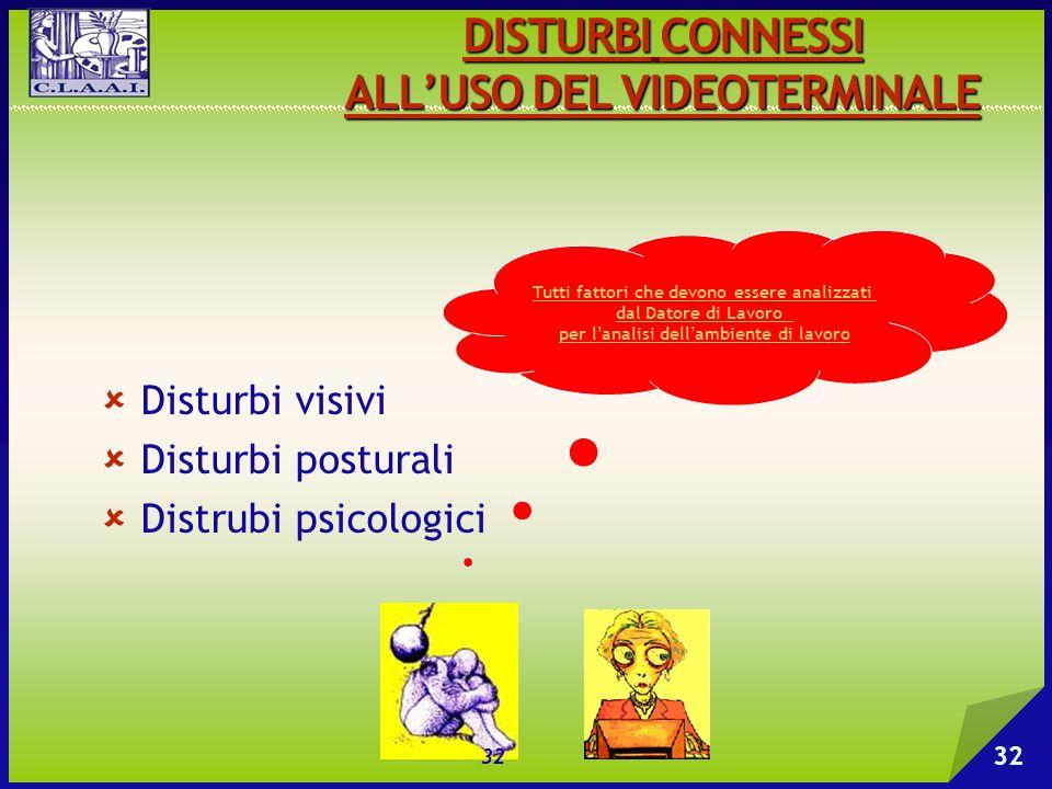 DISTURBI CONNESSI ALL'USO DEL VIDEOTERMINALE  Disturbi visivi  Disturbi posturali  Distrubi psicologici Tutti fattori che devono essere analizzati