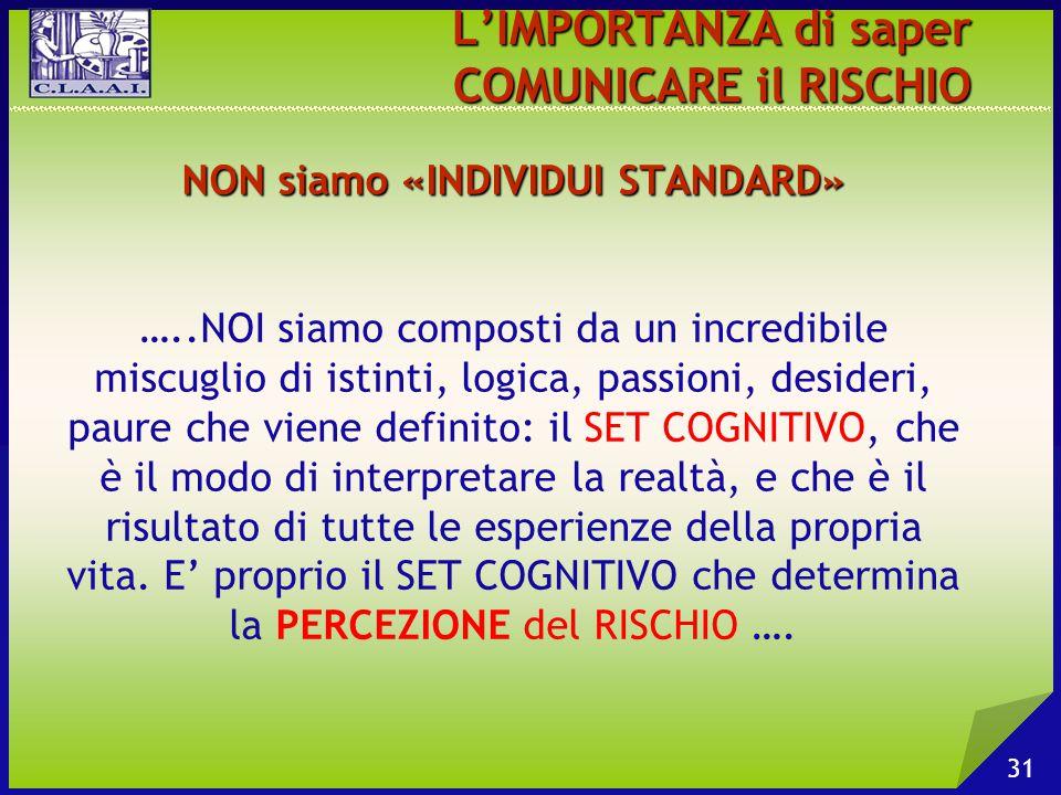 NON siamo «INDIVIDUI STANDARD» NON siamo «INDIVIDUI STANDARD» …..NOI siamo composti da un incredibile miscuglio di istinti, logica, passioni, desideri