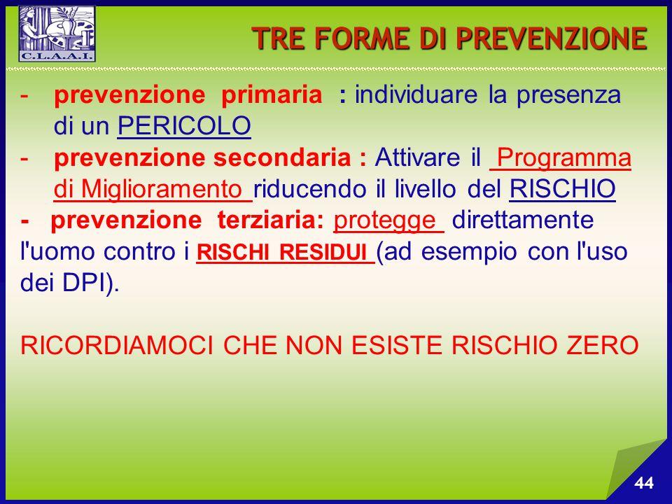 TRE FORME DI PREVENZIONE 44 -prevenzione primaria : individuare la presenza di un PERICOLO -prevenzione secondaria : Attivare il Programma di Migliora