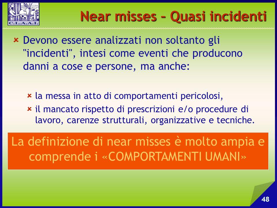 Near misses – Quasi incidenti  Devono essere analizzati non soltanto gli