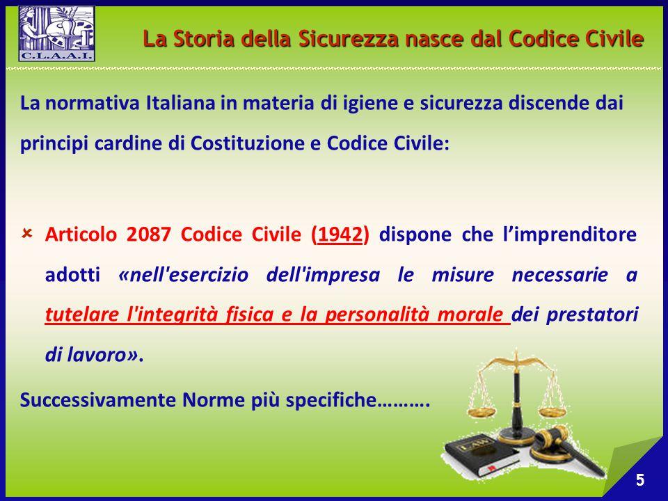 5 La Storia della Sicurezza nasce dal Codice Civile La normativa Italiana in materia di igiene e sicurezza discende dai principi cardine di Costituzio
