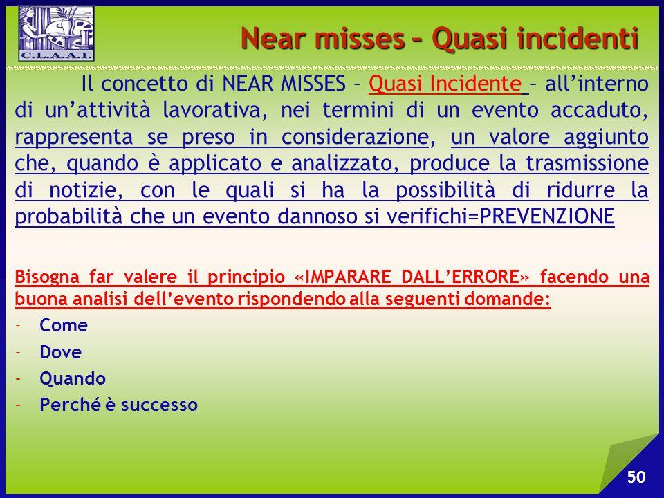 Il concetto di NEAR MISSES – Quasi Incidente – all'interno di un'attività lavorativa, nei termini di un evento accaduto, rappresenta se preso in consi