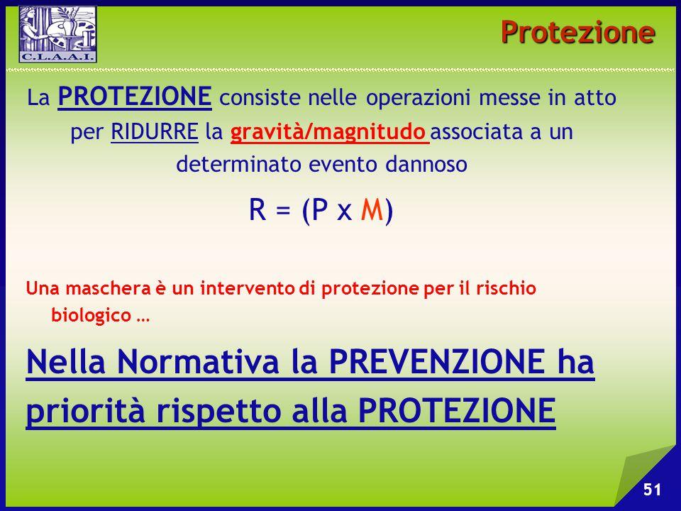 51 Protezione La PROTEZIONE consiste nelle operazioni messe in atto per RIDURRE la gravità/magnitudo associata a un determinato evento dannoso R = (P