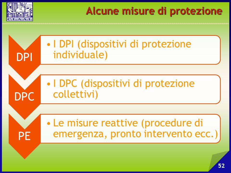 52 Alcune misure di protezione DPI I DPI (dispositivi di protezione individuale) DPC I DPC (dispositivi di protezione collettivi) PE Le mi sur e rea t