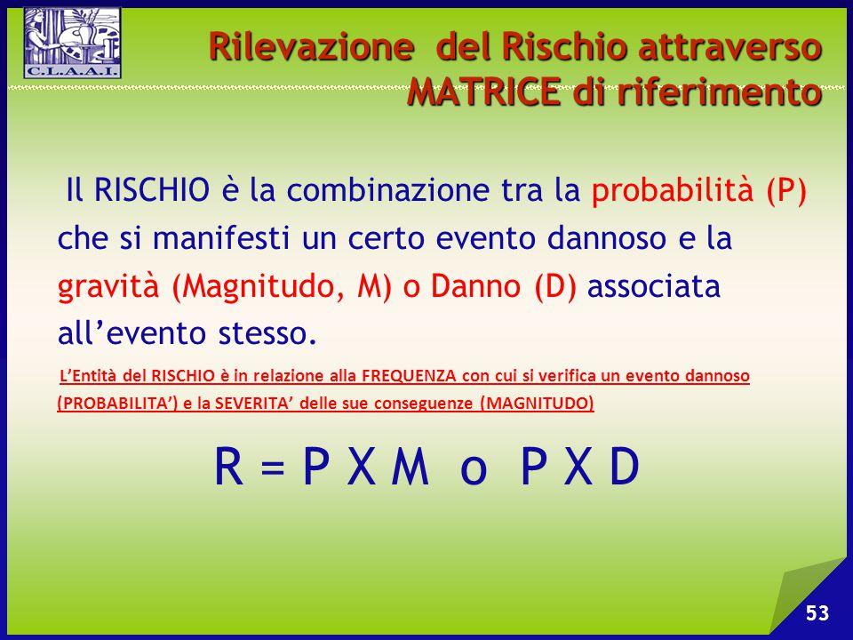 53 Rilevazione del Rischio attraverso MATRICE di riferimento Il RISCHIO è la combinazione tra la probabilità (P) che si manifesti un certo evento dann