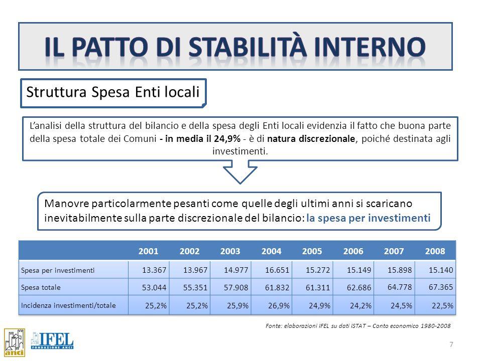 L'analisi della struttura del bilancio e della spesa degli Enti locali evidenzia il fatto che buona parte della spesa totale dei Comuni - in media il 24,9% - è di natura discrezionale, poiché destinata agli investimenti.