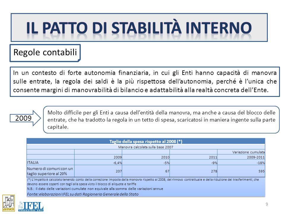 Individuare una regola stabile di Patto di Stabilità Interno dei bilanci comunali.