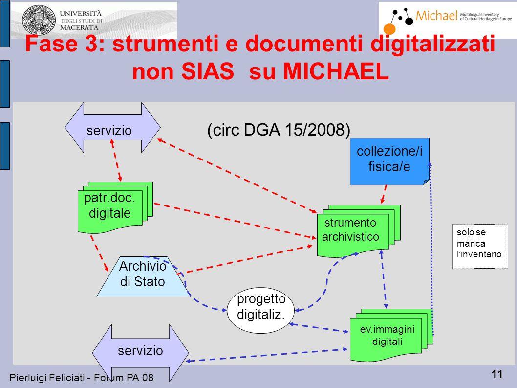 11 Pierluigi Feliciati - Forum PA 08 Fase 3: strumenti e documenti digitalizzati non SIAS su MICHAEL (circ DGA 15/2008) servizio Archivio di Stato patr.doc.