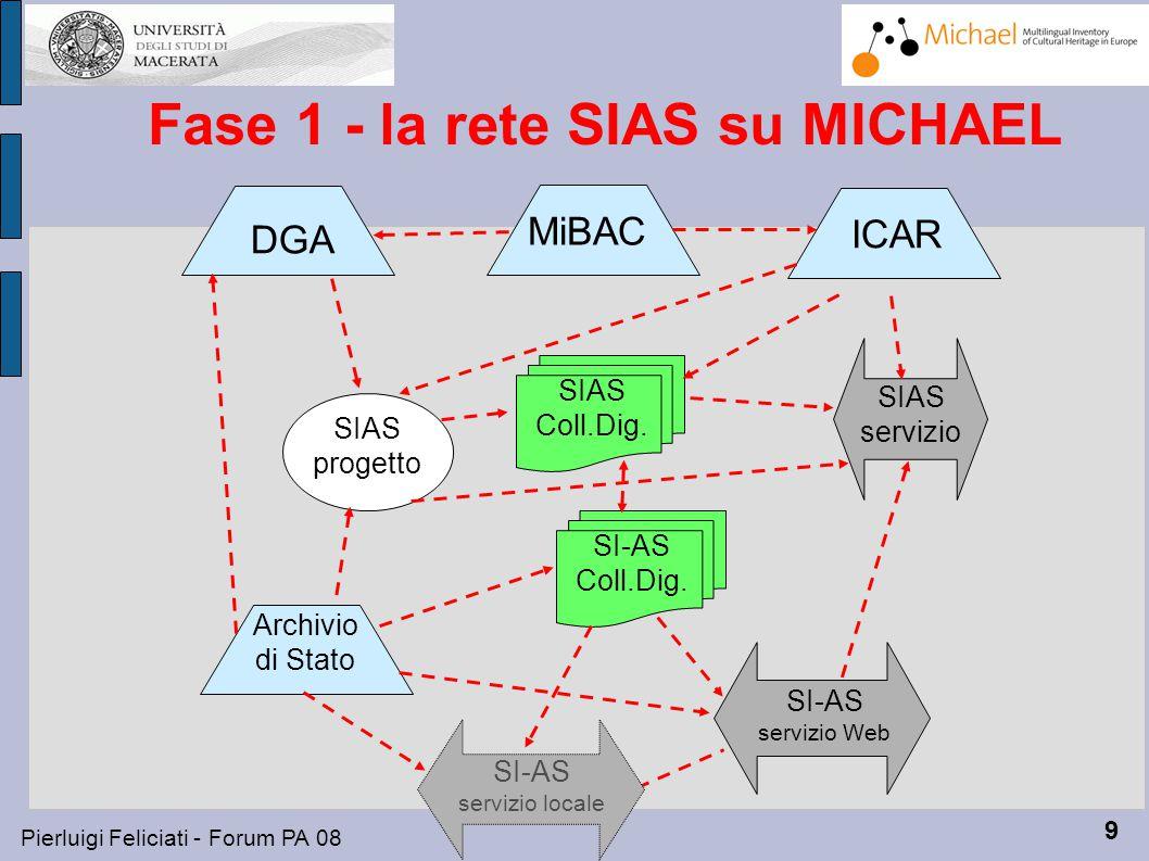 10 Pierluigi Feliciati - Forum PA 08 Fase 2 gli inventari SIAS su MICHAEL SIAS progetto SIAS servizio web Archivio di Stato SI-AS coll.dig.