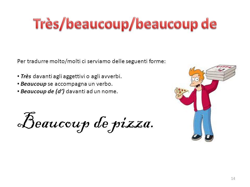 Per tradurre molto/molti ci serviamo delle seguenti forme: Très davanti agli aggettivi o agli avverbi. Beaucoup se accompagna un verbo. Beaucoup de (d
