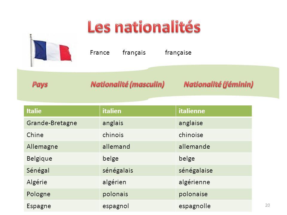Italieitalienitalienne Grande-Bretagneanglaisanglaise Chinechinoischinoise Allemagneallemandallemande Belgiquebelge Sénégalsénégalaissénégalaise Algér