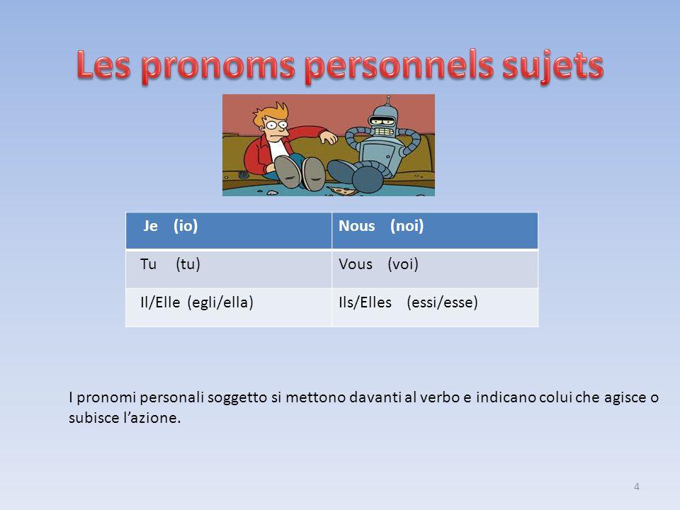 Je (io)Nous (noi) Tu (tu)Vous (voi) Il/Elle (egli/ella)Ils/Elles (essi/esse) I pronomi personali soggetto si mettono davanti al verbo e indicano colui