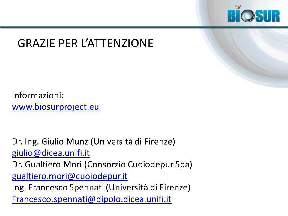 GRAZIE PER L'ATTENZIONE Informazioni: www.biosurproject.eu Dr.