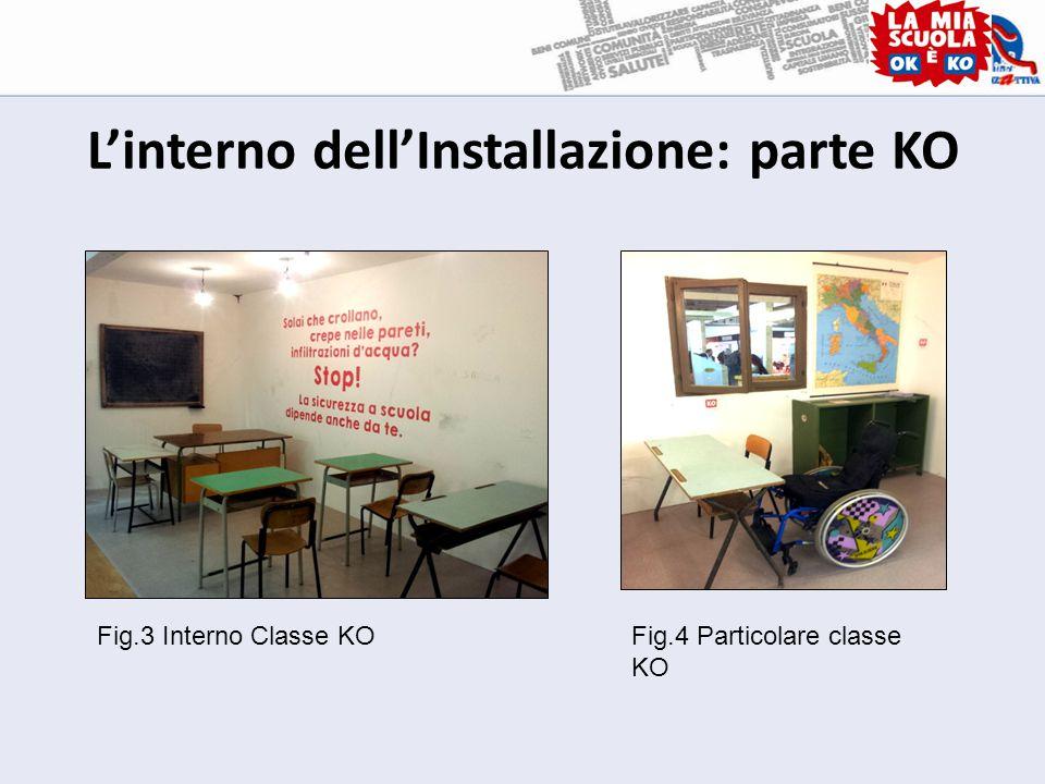 L'interno dell'Installazione: parte KO Fig.3 Interno Classe KOFig.4 Particolare classe KO