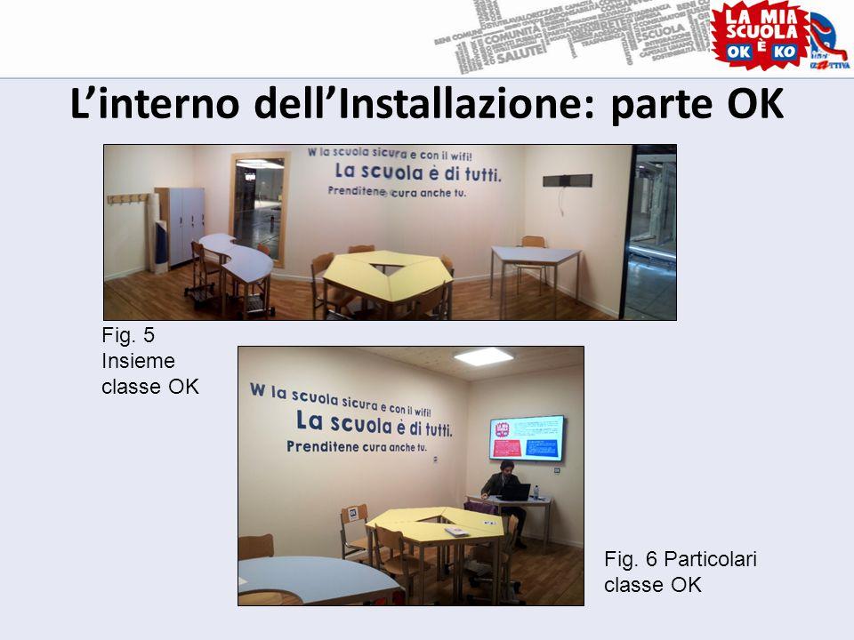L'interno dell'Installazione: parte OK Fig. 5 Insieme classe OK Fig. 6 Particolari classe OK