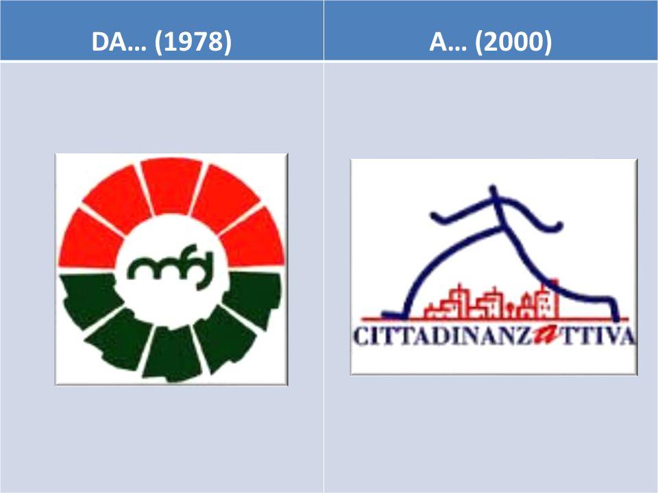 DA… (1978)A… (2000)