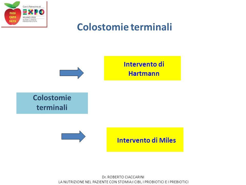 Colostomie terminali Colostomie terminali Intervento di Miles Intervento di Hartmann Dr. ROBERTO CIACCARINI LA NUTRIZIONE NEL PAZIENTE CON STOMIA:I CI