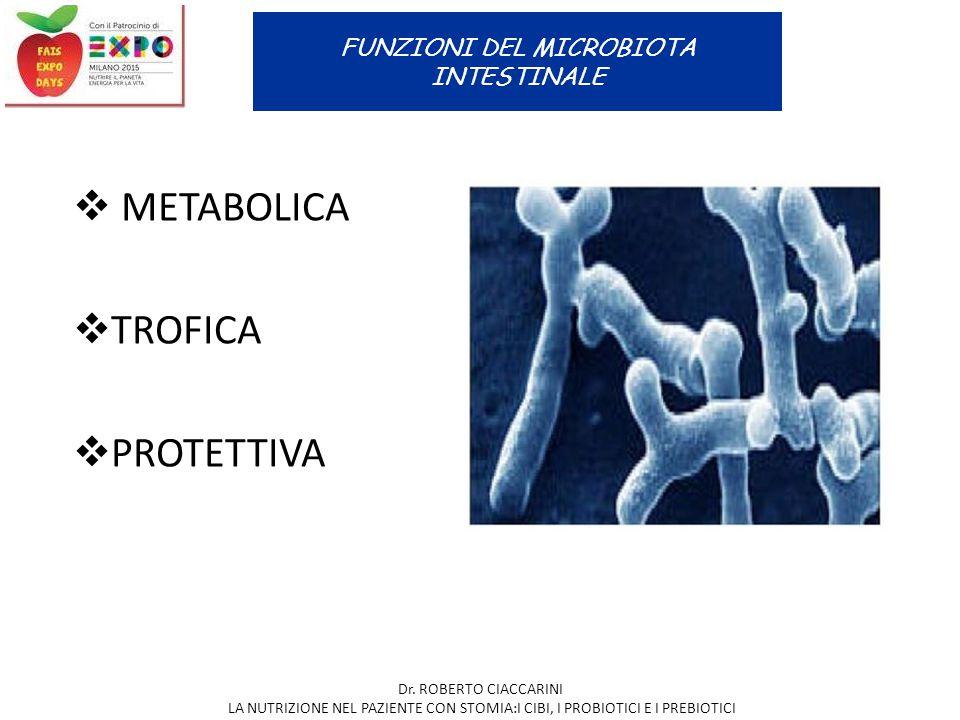  METABOLICA  TROFICA  PROTETTIVA FUNZIONI DEL MICROBIOTA INTESTINALE Dr. ROBERTO CIACCARINI LA NUTRIZIONE NEL PAZIENTE CON STOMIA:I CIBI, I PROBIOT