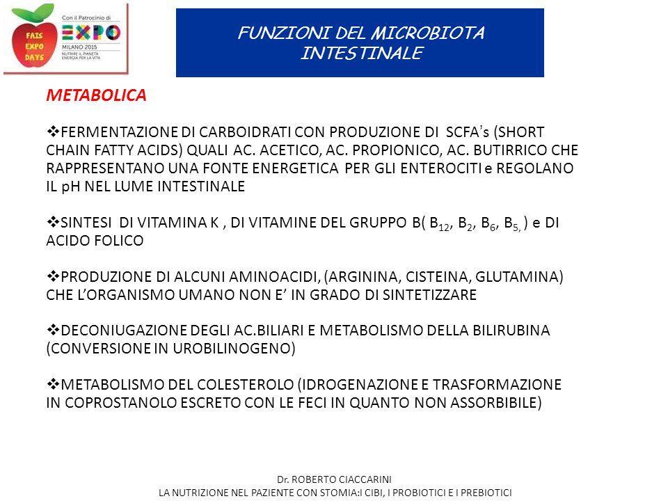 METABOLICA  FERMENTAZIONE DI CARBOIDRATI CON PRODUZIONE DI SCFA's (SHORT CHAIN FATTY ACIDS) QUALI AC. ACETICO, AC. PROPIONICO, AC. BUTIRRICO CHE RAPP