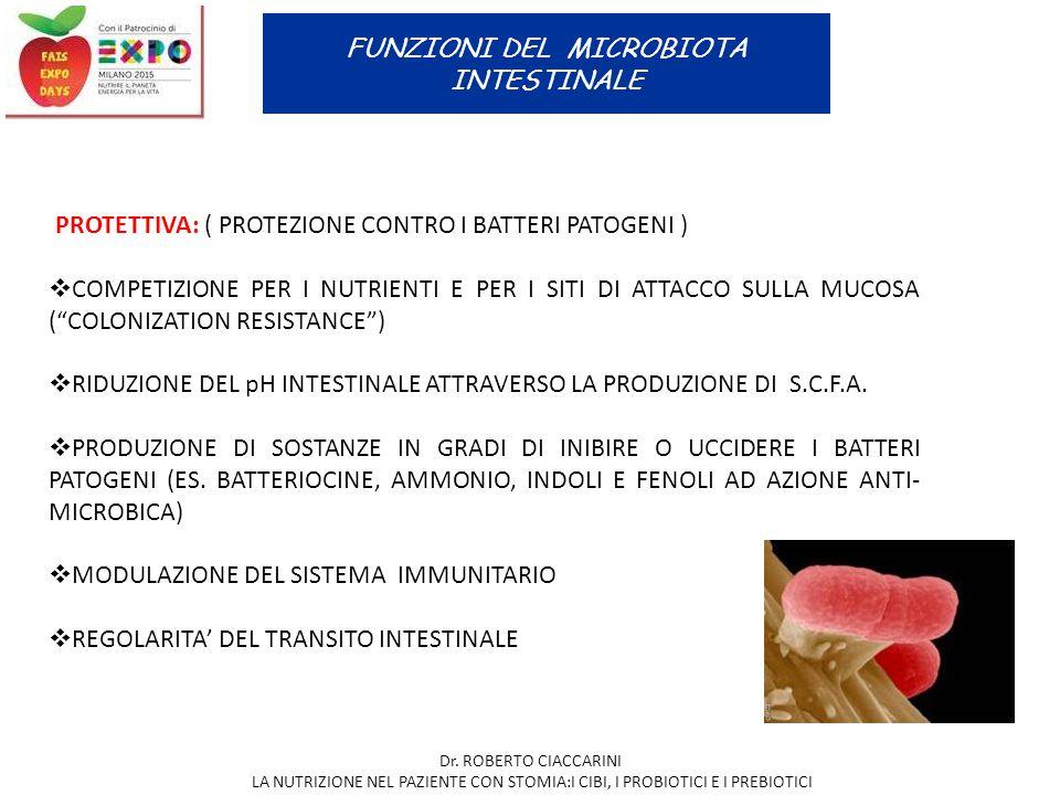 """PROTETTIVA: ( PROTEZIONE CONTRO I BATTERI PATOGENI )  COMPETIZIONE PER I NUTRIENTI E PER I SITI DI ATTACCO SULLA MUCOSA (""""COLONIZATION RESISTANCE"""") """