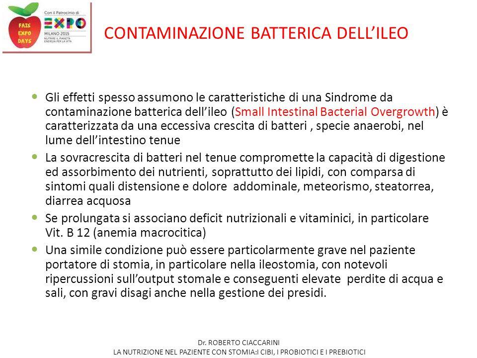 CONTAMINAZIONE BATTERICA DELL'ILEO Gli effetti spesso assumono le caratteristiche di una Sindrome da contaminazione batterica dell'ileo (Small Intesti