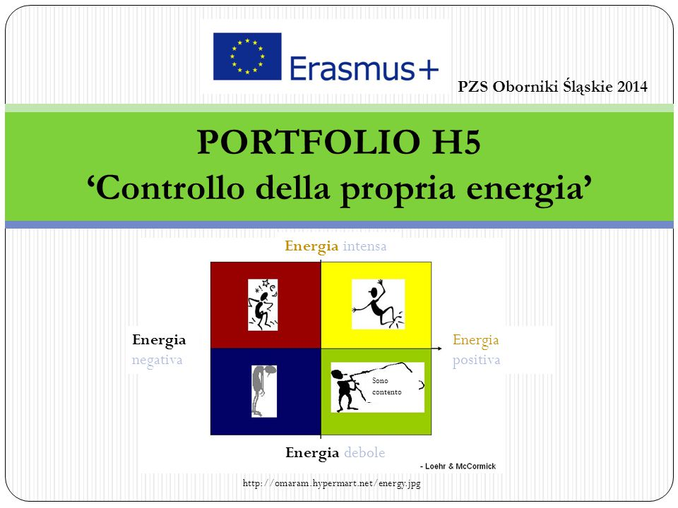 PORTFOLIO H5 'Controllo della propria energia' http://omaram.hypermart.net/energy.jpg PZS Oborniki Śląskie 2014 Energia intensa Energia positiva Energ