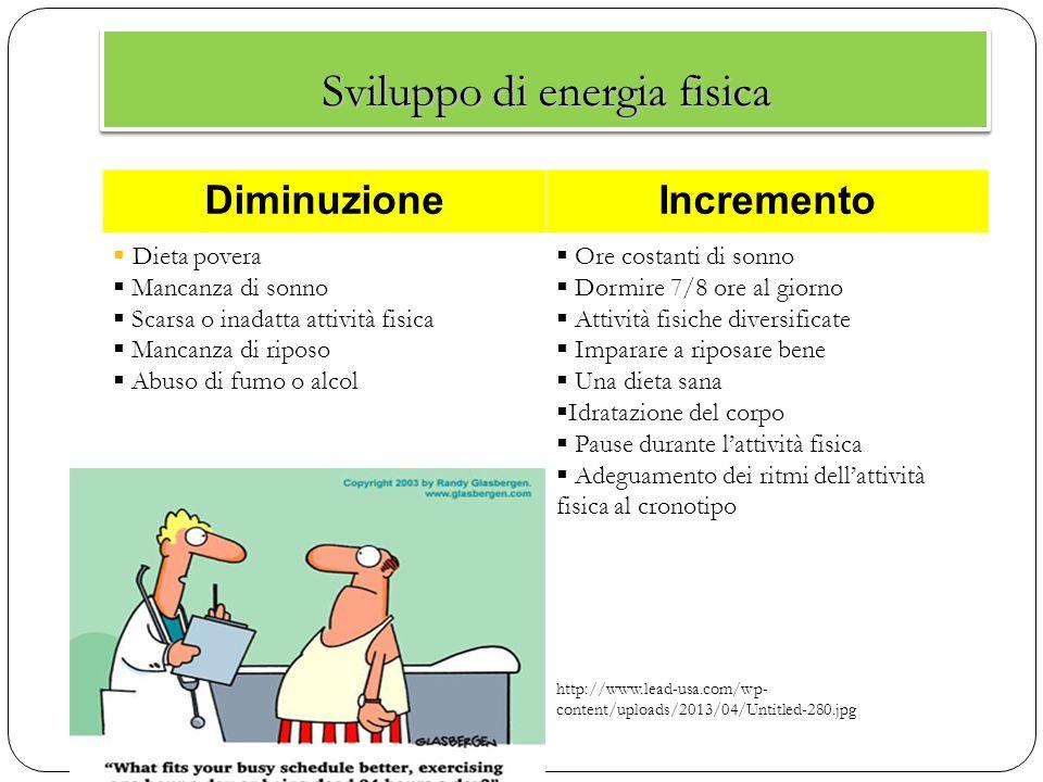 Sviluppo di energia fisica DiminuzioneIncremento  Dieta povera  Mancanza di sonno  Scarsa o inadatta attività fisica  Mancanza di riposo  Abuso d