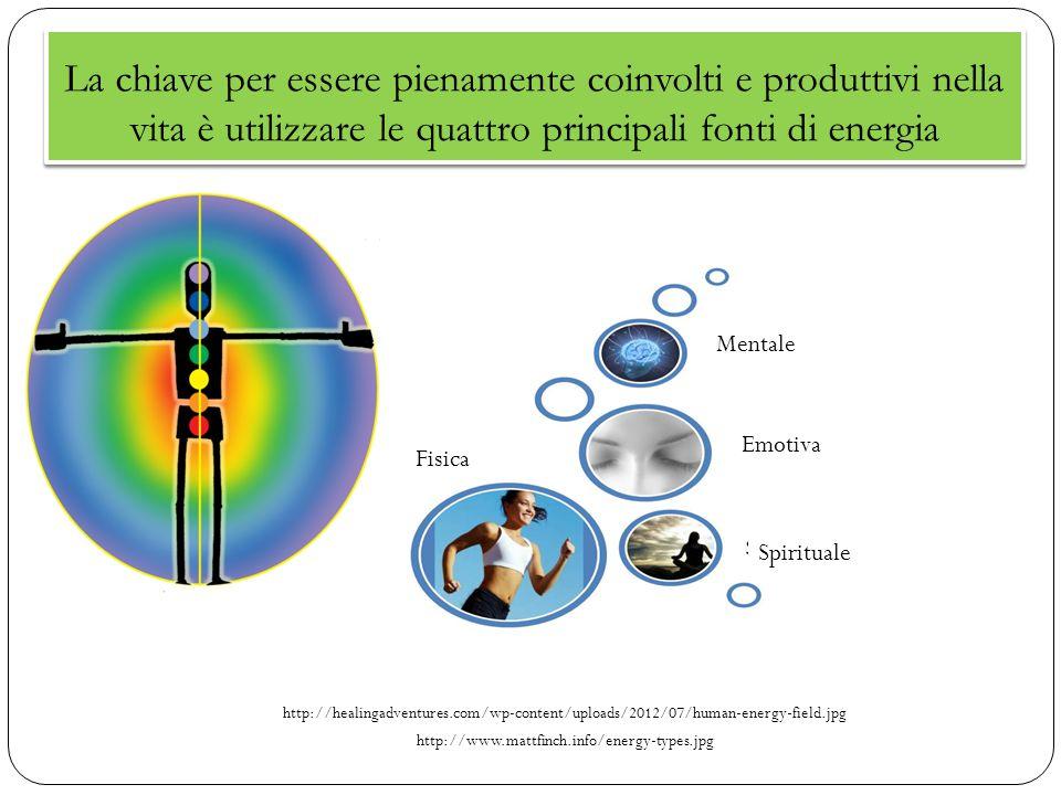 La chiave per essere pienamente coinvolti e produttivi nella vita è utilizzare le quattro principali fonti di energia http://healingadventures.com/wp-