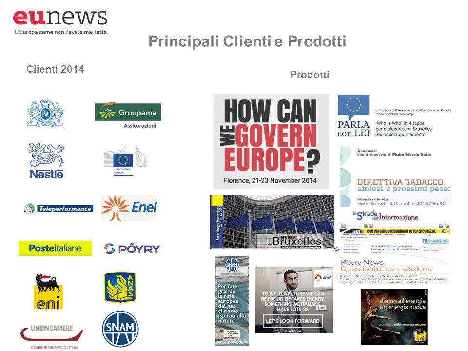 Principali Clienti e Prodotti Prodotti Clienti 2014