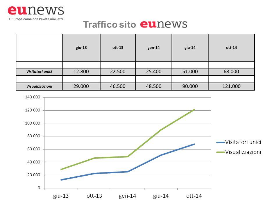 Perché eunews è letto, con grande attenzione, da tutti gli stakeholders comunitari che si occupano d'Italia, nonché da media e grandi aziende.