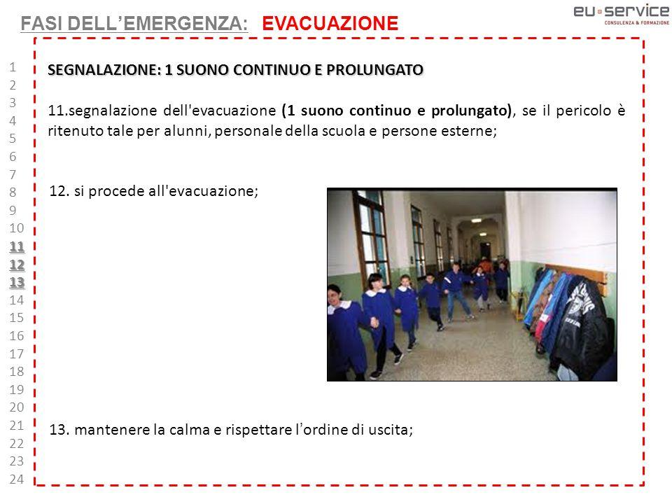 SEGNALAZIONE: 1 SUONO CONTINUO E PROLUNGATO 11.segnalazione dell evacuazione (1 suono continuo e prolungato), se il pericolo è ritenuto tale per alunni, personale della scuola e persone esterne; 12.si procede all evacuazione; 1 2 3 4 5 6 7 8 9 10111213 14 15 16 17 18 19 20 21 22 23 24 FASI DELL'EMERGENZA: EVACUAZIONE 13.mantenere la calma e rispettare l'ordine di uscita;