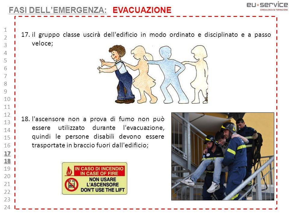 18.l ascensore non a prova di fumo non può essere utilizzato durante l evacuazione, quindi le persone disabili devono essere trasportate in braccio fuori dall edificio; 17.il gruppo classe uscirà dell edificio in modo ordinato e disciplinato e a passo veloce; 1 2 3 4 5 6 7 8 9 10 11 12 13 14 15 161718 19 20 21 22 23 24 FASI DELL'EMERGENZA: EVACUAZIONE