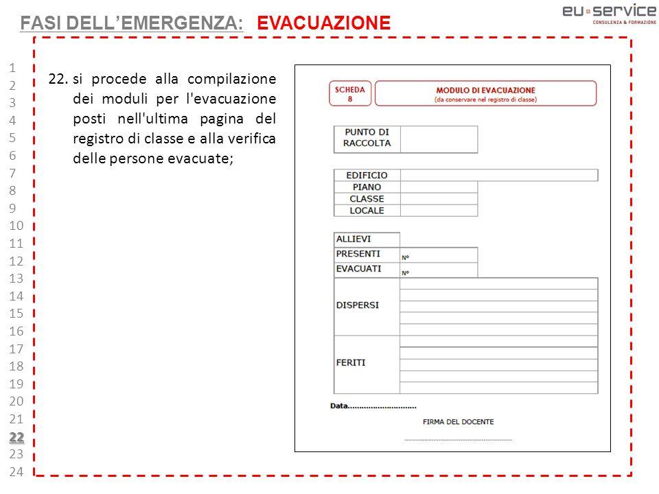 22.si procede alla compilazione dei moduli per l evacuazione posti nell ultima pagina del registro di classe e alla verifica delle persone evacuate; 1 2 3 4 5 6 7 8 9 10 11 12 13 14 15 16 17 18 19 20 2122 23 24 FASI DELL'EMERGENZA: EVACUAZIONE