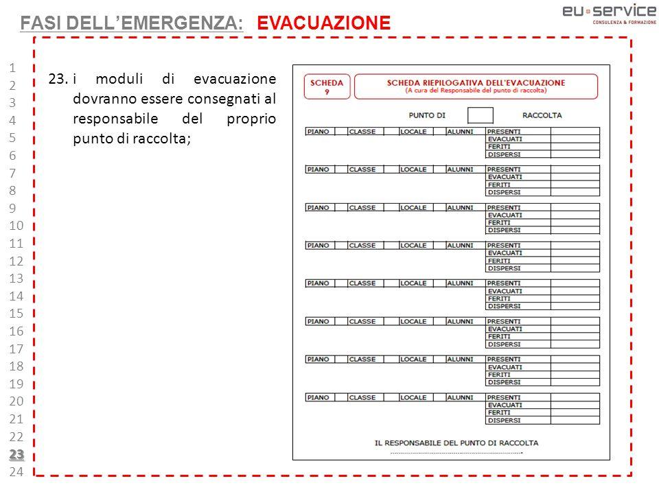 1 2 3 4 5 6 7 8 9 10 11 12 13 14 15 16 17 18 19 20 21 2223 24 23.i moduli di evacuazione dovranno essere consegnati al responsabile del proprio punto di raccolta; FASI DELL'EMERGENZA: EVACUAZIONE