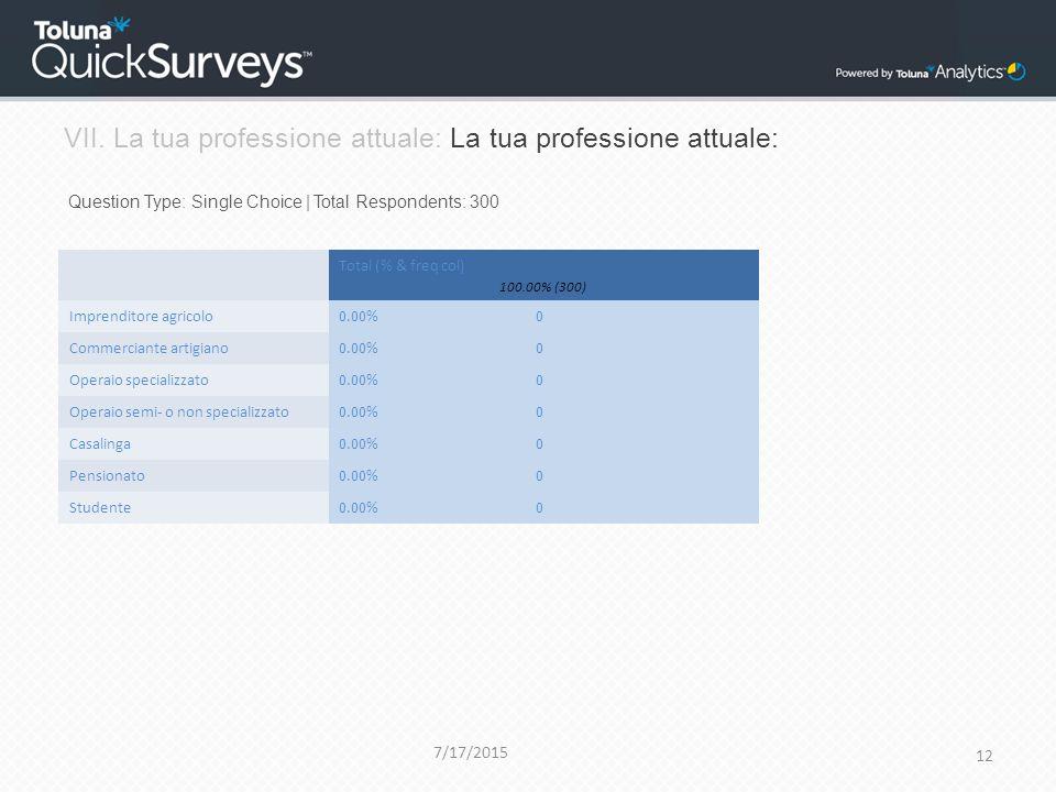 VII. La tua professione attuale: La tua professione attuale: Question Type: Single Choice | Total Respondents: 300 7/17/2015 12 Total (% & freq col) 1