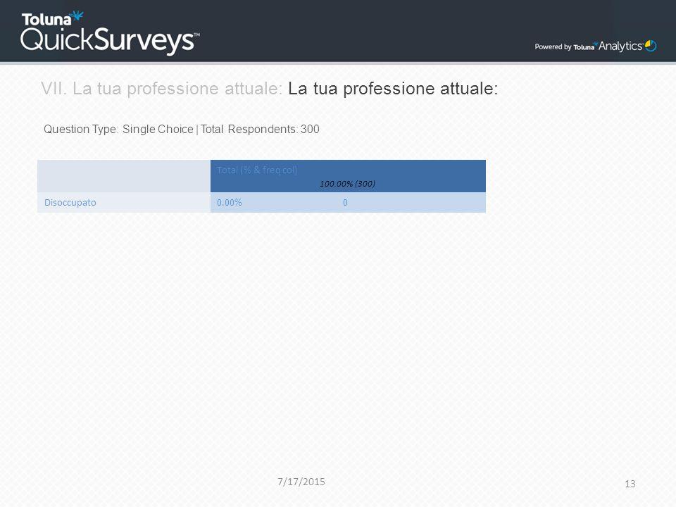 VII. La tua professione attuale: La tua professione attuale: Question Type: Single Choice | Total Respondents: 300 7/17/2015 13 Total (% & freq col) 1