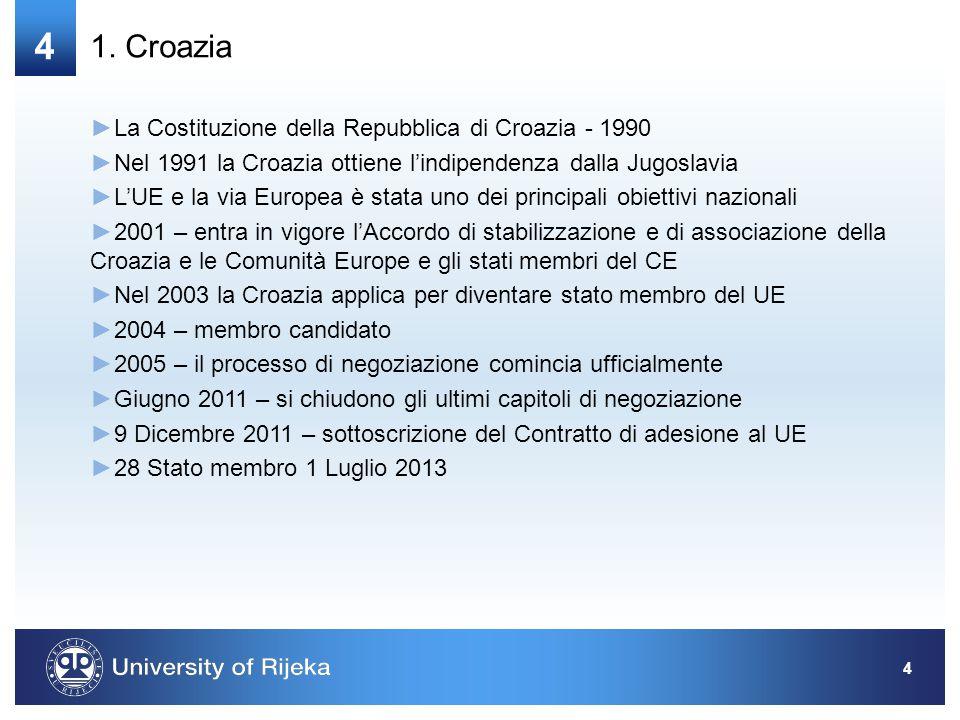 4 1. Croazia ►La Costituzione della Repubblica di Croazia - 1990 ►Nel 1991 la Croazia ottiene l'indipendenza dalla Jugoslavia ►L'UE e la via Europea è