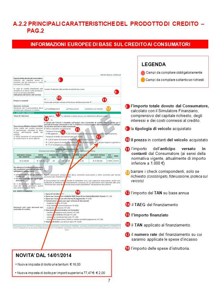 INFORMAZIONI EUROPEE DI BASE SUL CREDITO AI CONSUMATORI l'importo totale dovuto dal Consumatore, calcolato con il Simulatore Finanziario, comprensivo