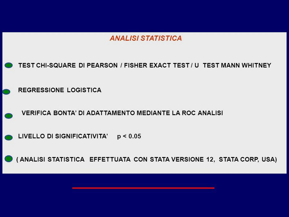 ANALISI STATISTICA TEST CHI-SQUARE DI PEARSON / FISHER EXACT TEST / U TEST MANN WHITNEY REGRESSIONE LOGISTICA VERIFICA BONTA' DI ADATTAMENTO MEDIANTE