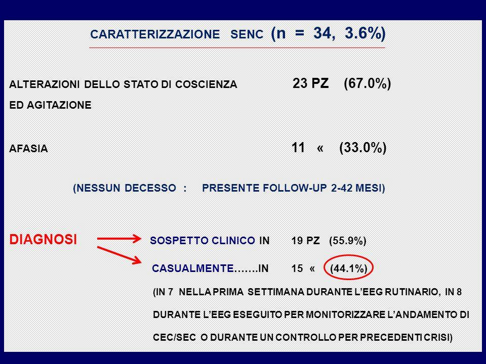 CARATTERIZZAZIONE SENC (n = 34, 3.6%) ALTERAZIONI DELLO STATO DI COSCIENZA 23 PZ (67.0%) ED AGITAZIONE AFASIA 11 « (33.0%) (NESSUN DECESSO : PRESENTE