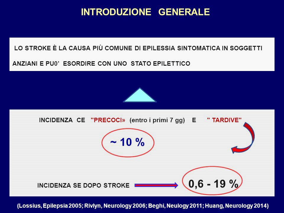 CARATTERIZZAZIONE DELLE MANIFESTAZIONI EPILETTICHE 41 C/SE CONVULSIVI, 39 PRECOCI (16 PZ ANCHE TARDIVI) 2 TARDIVI SOLAMENTE 20 SENC 14 PRECOCE 6 TARDIVO 61 / 933 PZ(6.5%) MANIFESTAZIONI EPILETTICHE 14 / 41 SENC IN CONTINUAZIONE DI SEC O IN FASE POST-CRITICA DI CGTC ( 7 PRECOCE; 7 TARDIVO) (+20) 34 PZ (3.6%)